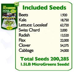 MicroGreens Seed List