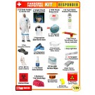 Responder Pandemic Protection Kit